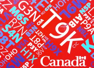 word cloud of canadian postal codes